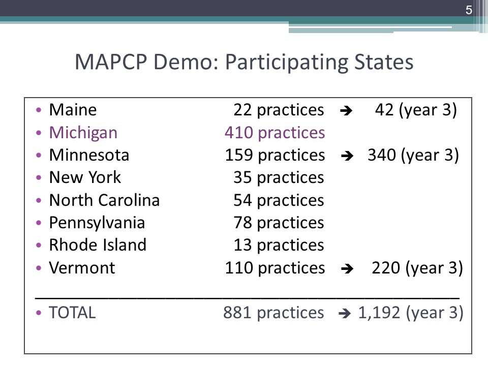 MAPCP Demo: Participating States