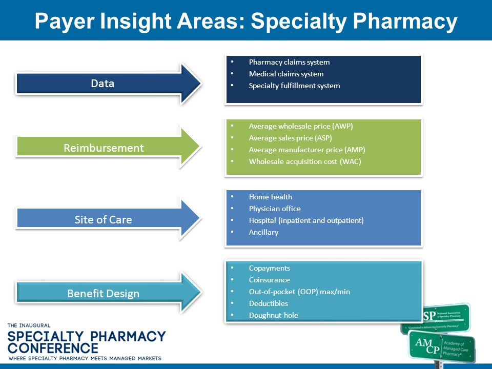 Payer Insight Areas: Specialty Pharmacy