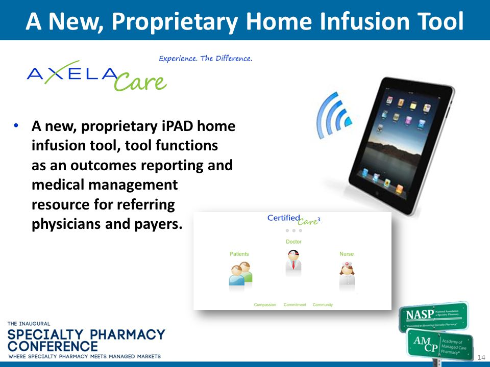 A New, Proprietary Home Infusion Tool