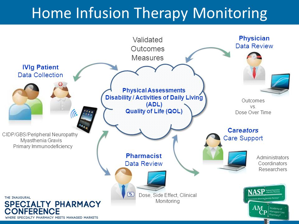 Home Infusion Therapy Monitoring