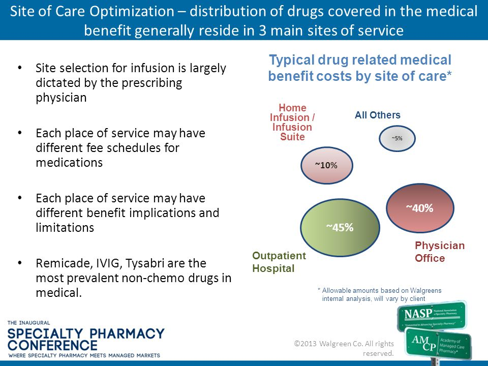 Site of Care Optimization – distribution of drugs covered in the medical benefit generally reside in 3 main sites of service