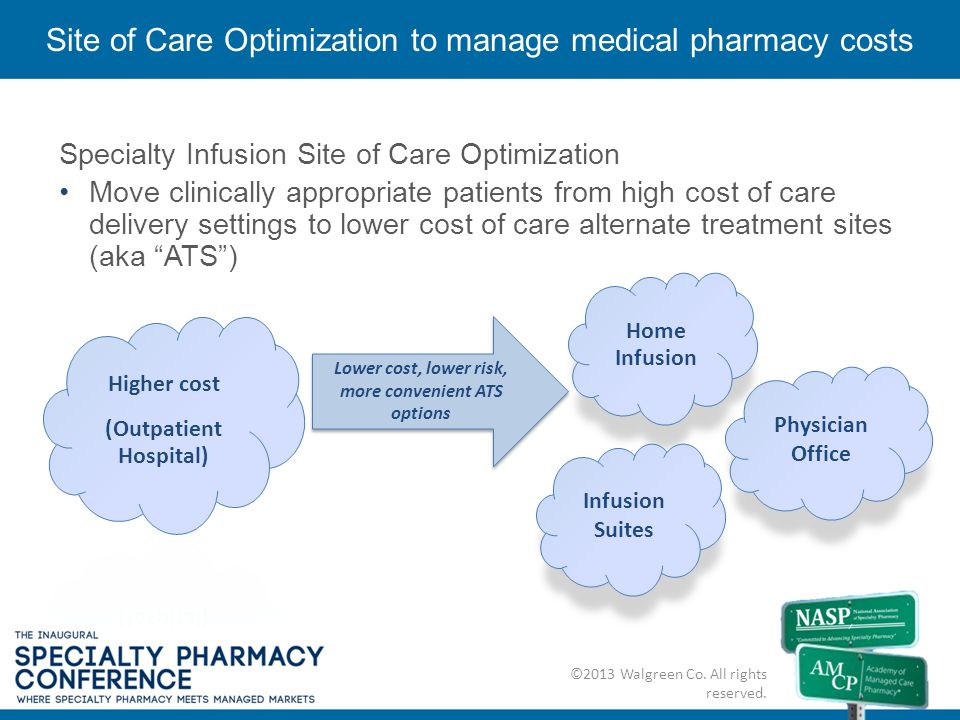 Site of Care Optimization to manage medical pharmacy costs