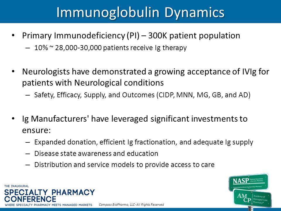 Immunoglobulin Dynamics