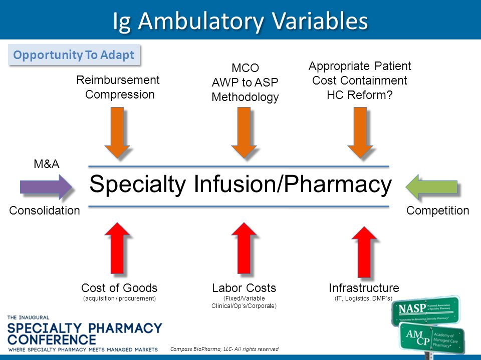 Ig Ambulatory Variables