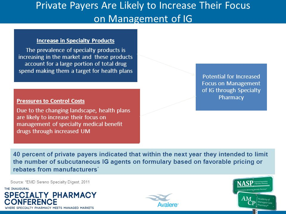 Private Payers Are Likely to Increase Their Focus on Management of IG