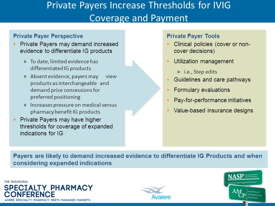 Private Payers Increase Thresholds for IVIG Coverage and Payment