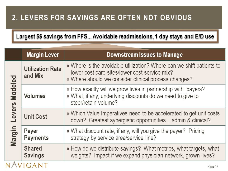 2. Levers for savings are often not obvious