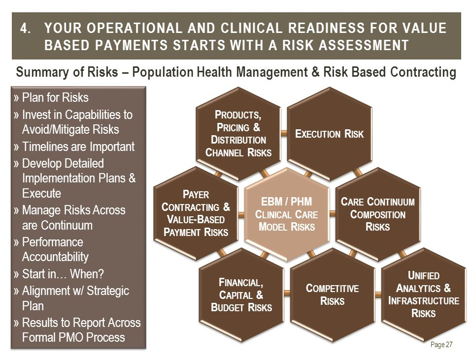 4. Your Operational and Clinical Readiness for Value Based Payments Starts with a risk assessment