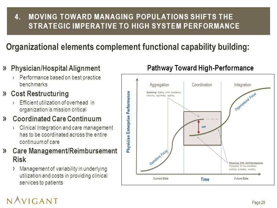 Pathway Toward High-Performance