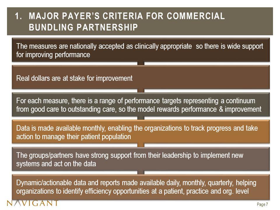 1. Major Payer's Criteria for commercial bundling partnership