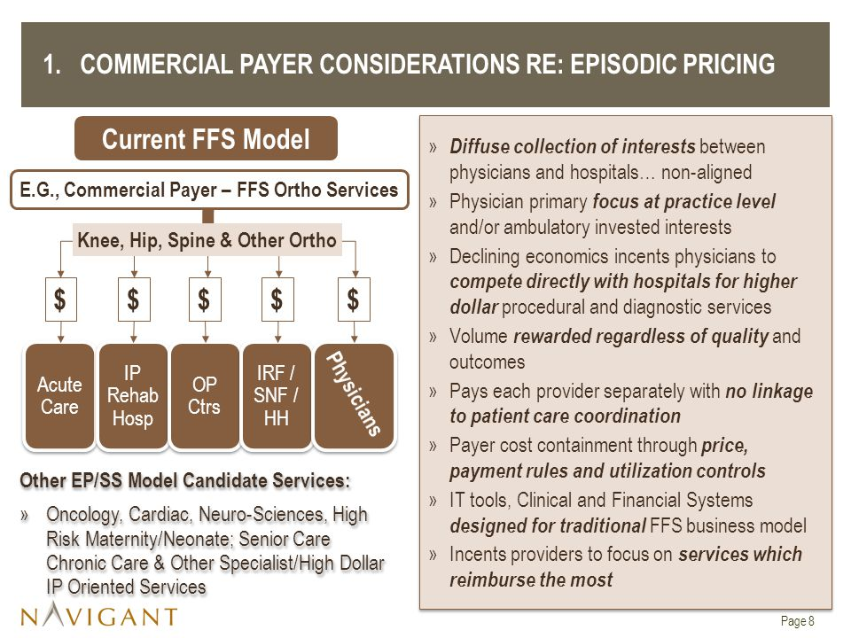 1. COMMERCIAL PAYER CONSIDERATIONS RE: EPISODIC PRICING