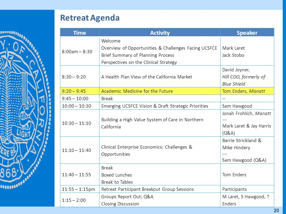 Retreat Agenda Time Activity Speaker 8:00am – 8:30 Welcome