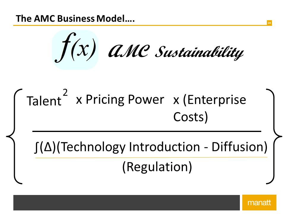 The AMC Business Model….