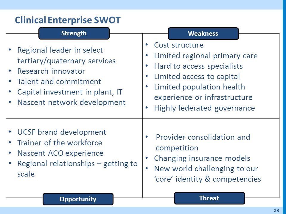 Clinical Enterprise SWOT