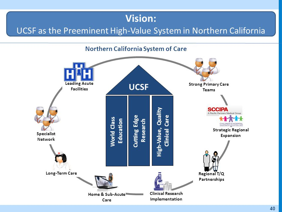 Northern California System of Care