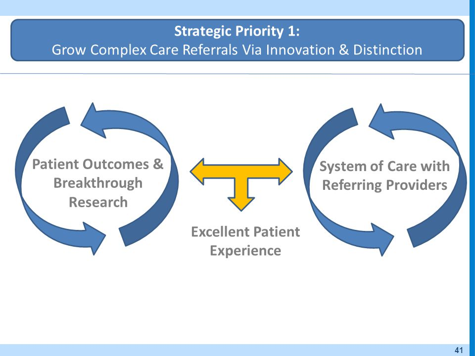 Grow Complex Care Referrals Via Innovation & Distinction