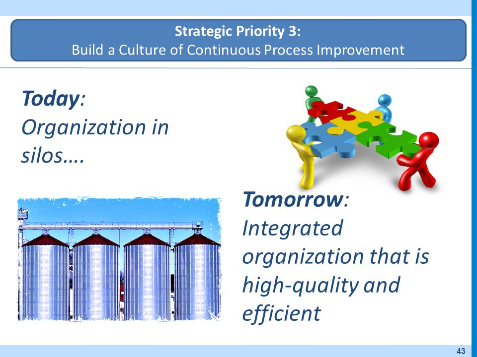 Build a Culture of Continuous Process Improvement