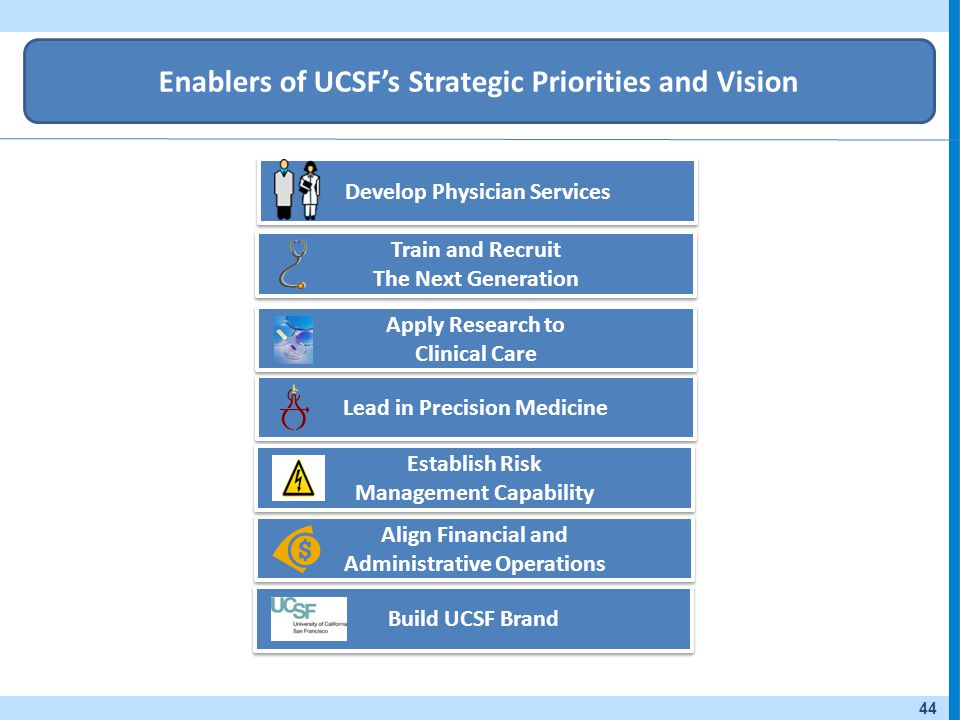 Enablers of UCSF's Strategic Priorities and Vision