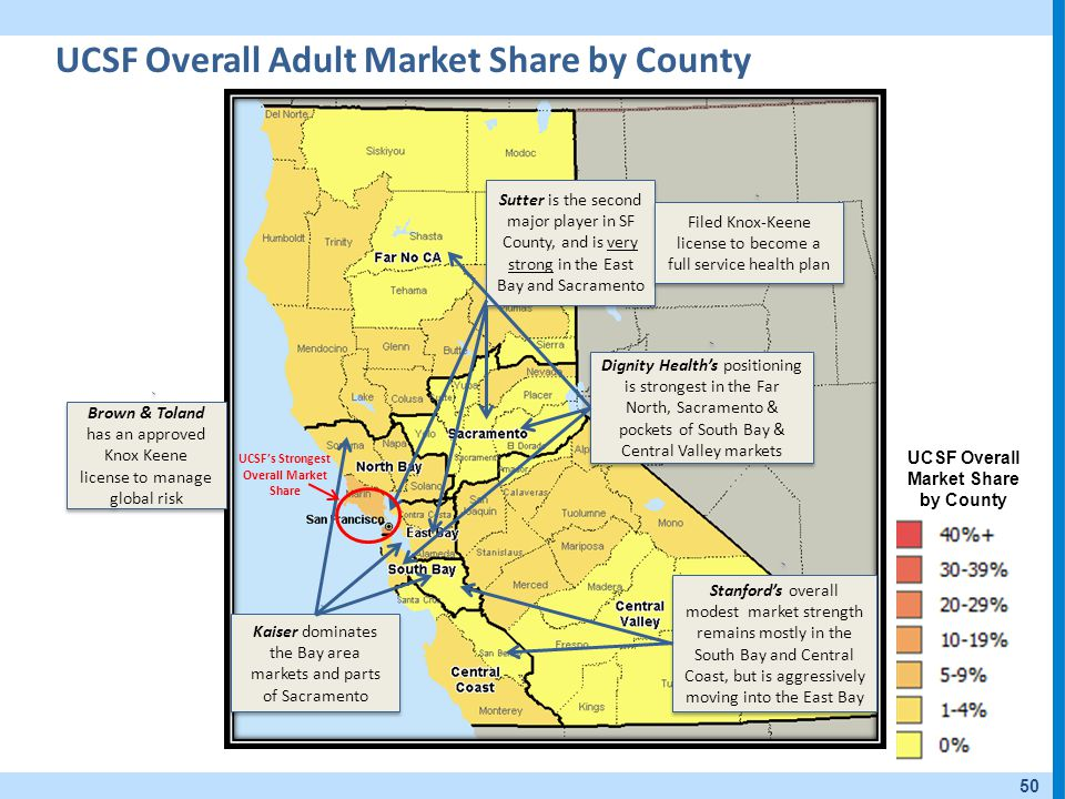 UCSF Overall Adult Market Share by County