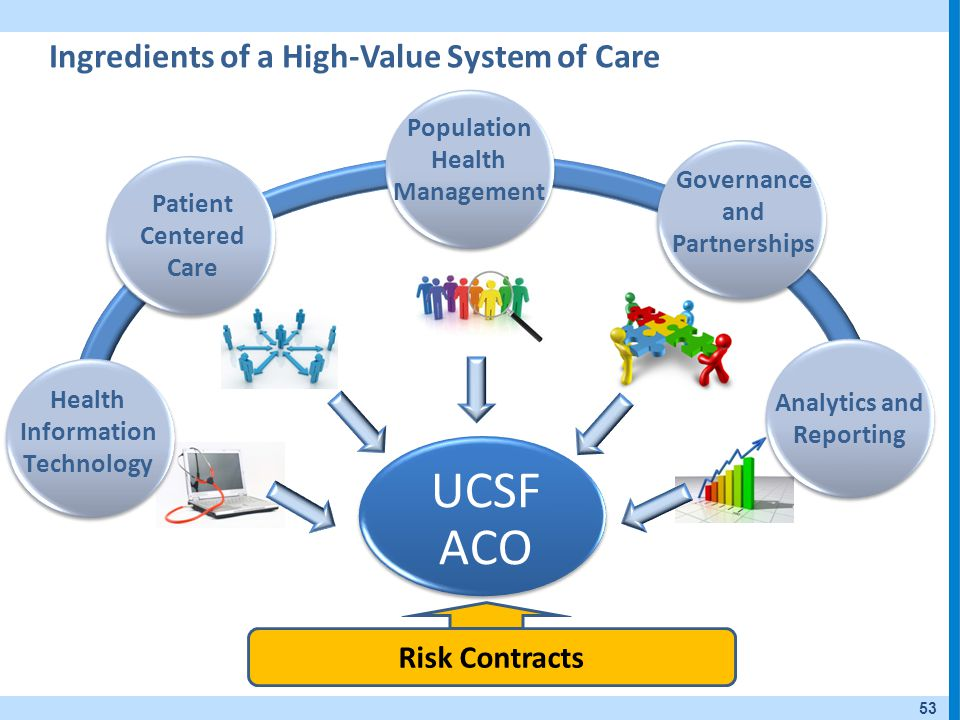 UCSF ACO Ingredients of a High-Value System of Care Risk Contracts