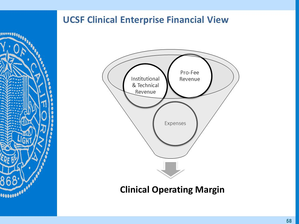UCSF Clinical Enterprise Financial View