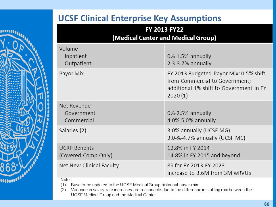 UCSF Clinical Enterprise Key Assumptions