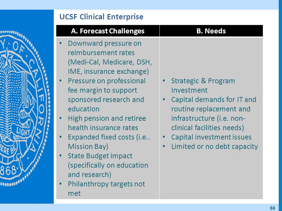 UCSF Clinical Enterprise