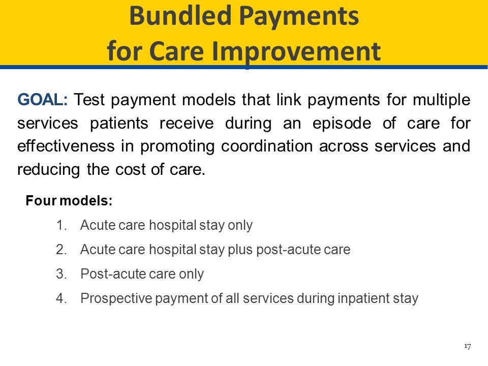 Bundled Payments for Care Improvement