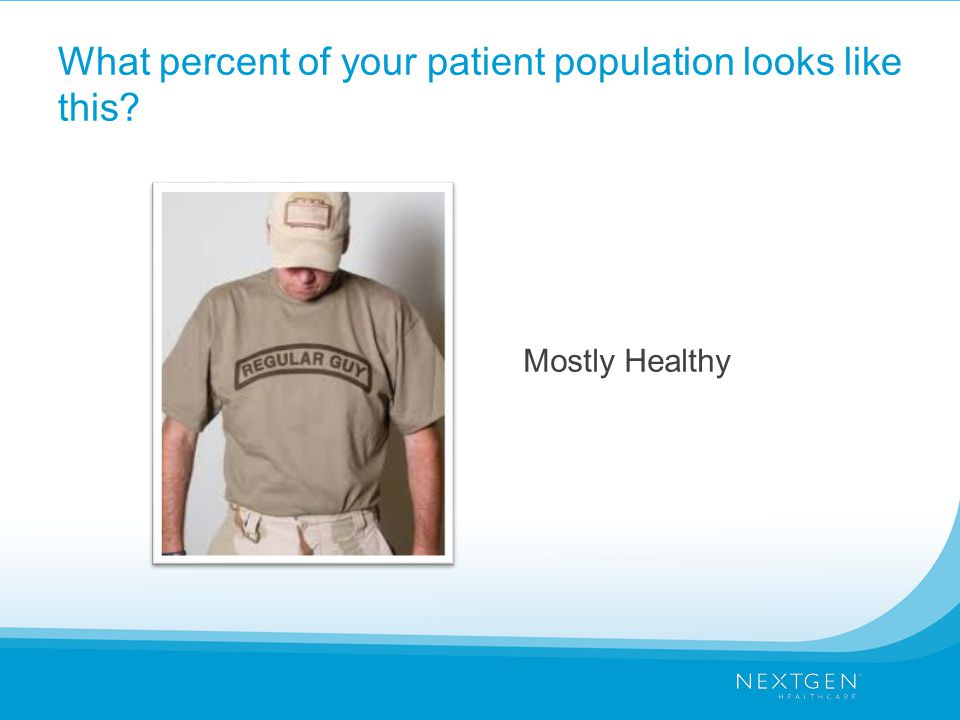 What percent of your patient population looks like this