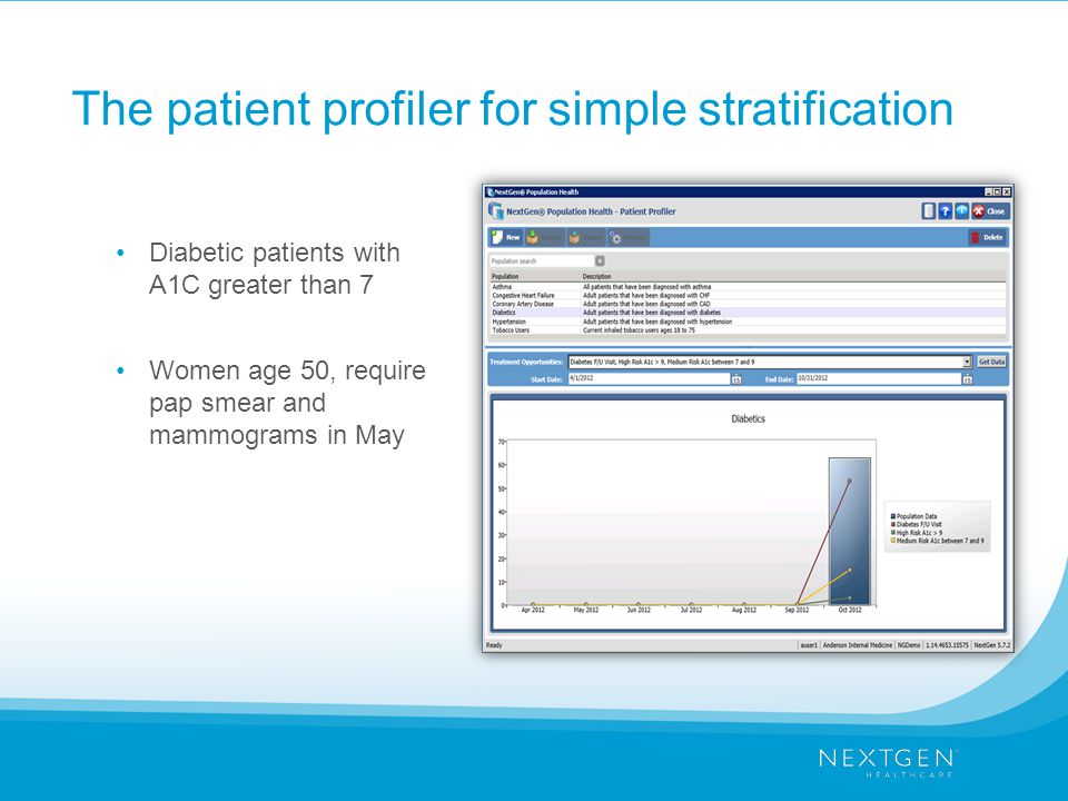 The patient profiler for simple stratification
