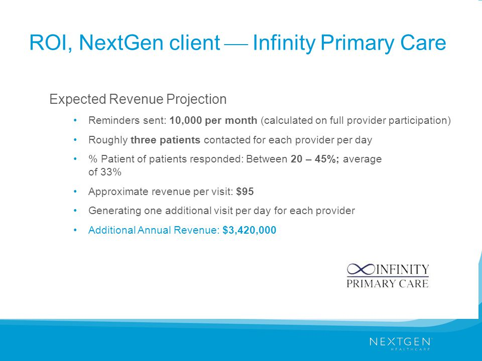 ROI, NextGen client  Infinity Primary Care