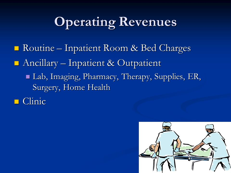Operating Revenues Routine – Inpatient Room & Bed Charges