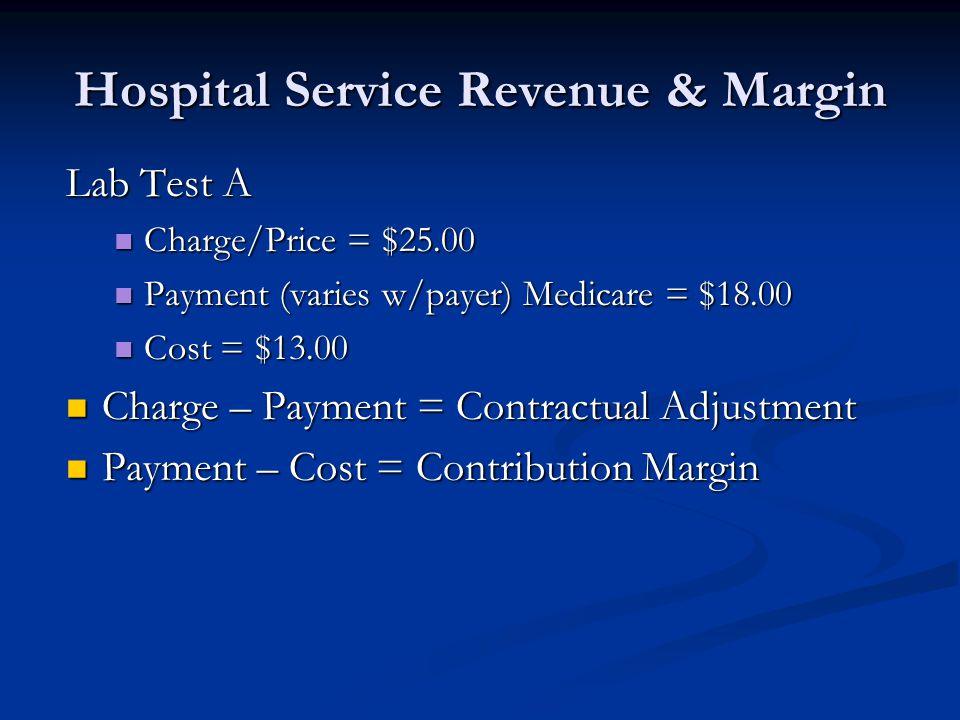 Hospital Service Revenue & Margin