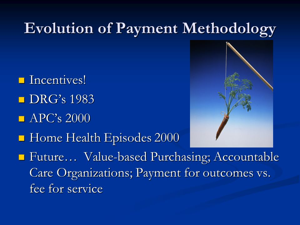 Evolution of Payment Methodology
