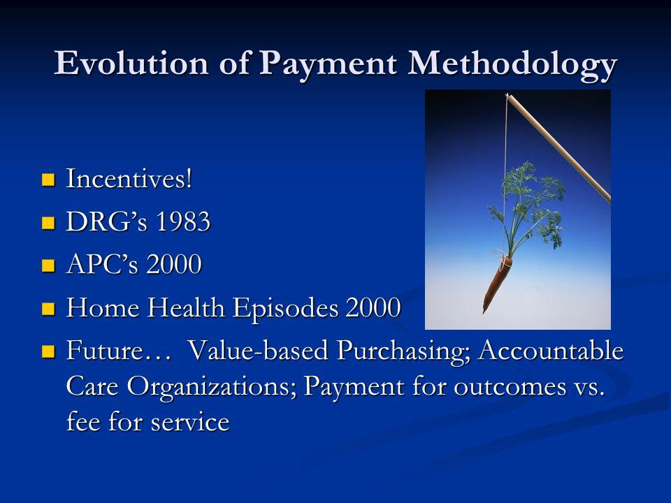 Evolution of Payment Methodology