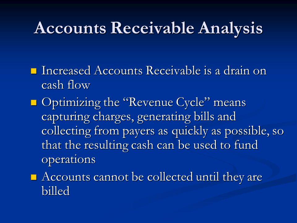 Accounts Receivable Analysis