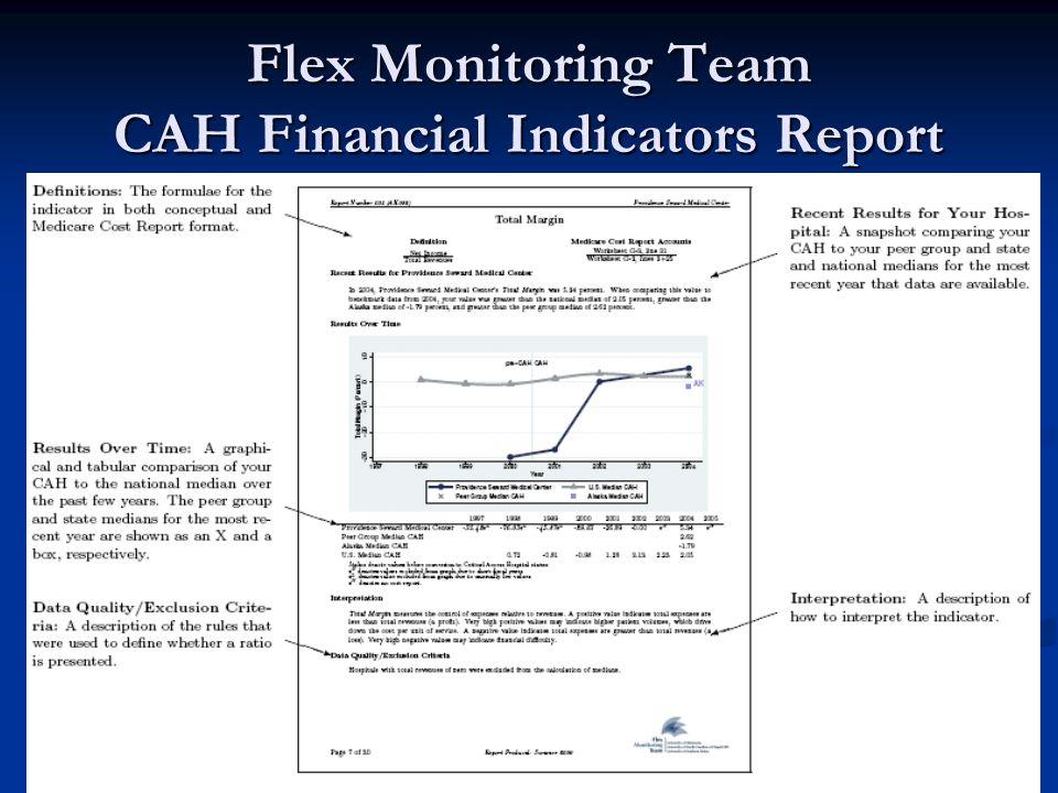 Flex Monitoring Team CAH Financial Indicators Report