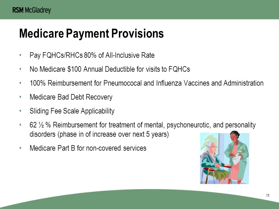 Medicare Payment Provisions