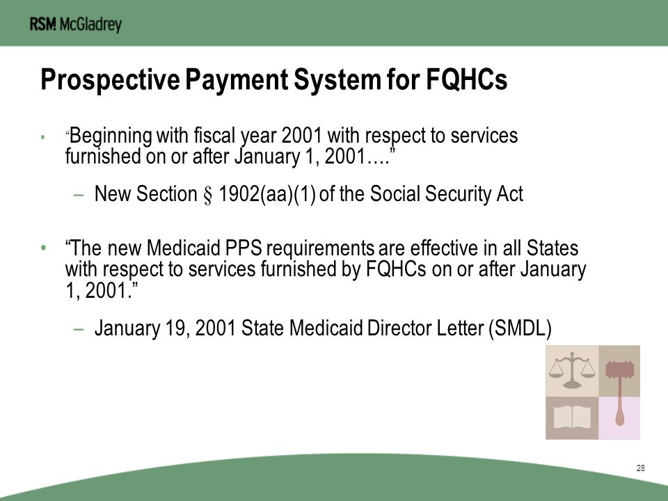 Prospective Payment System for FQHCs