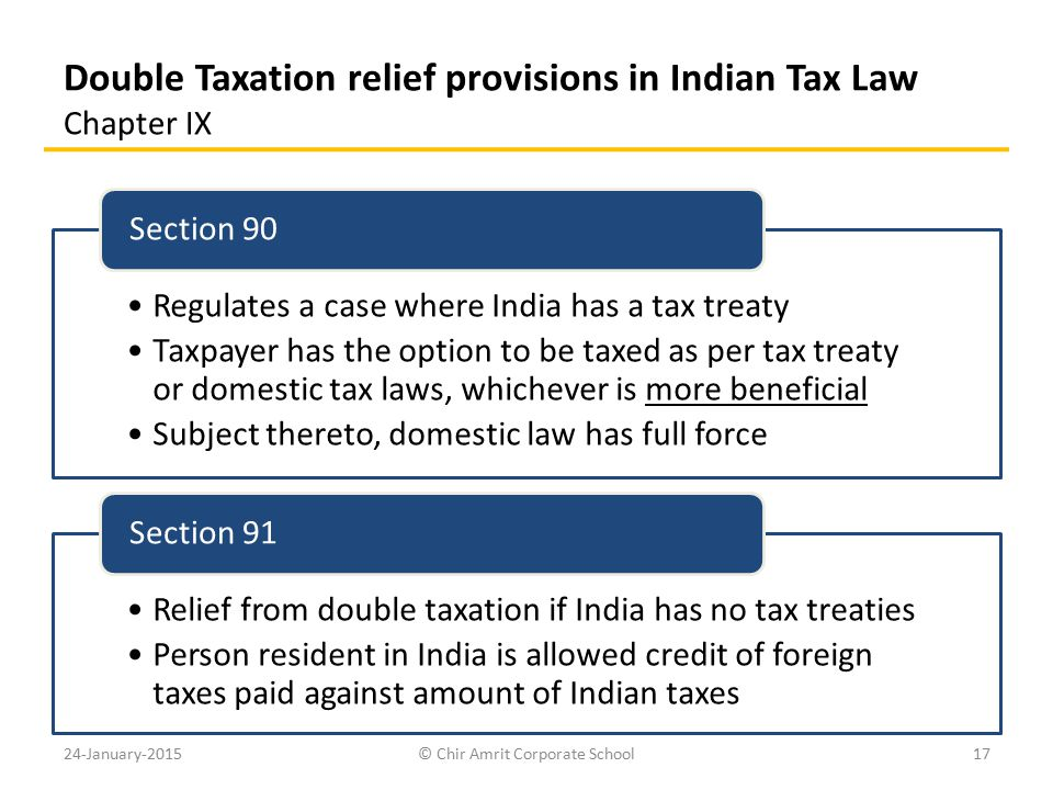 Double Taxation relief provisions in Indian Tax Law Chapter IX