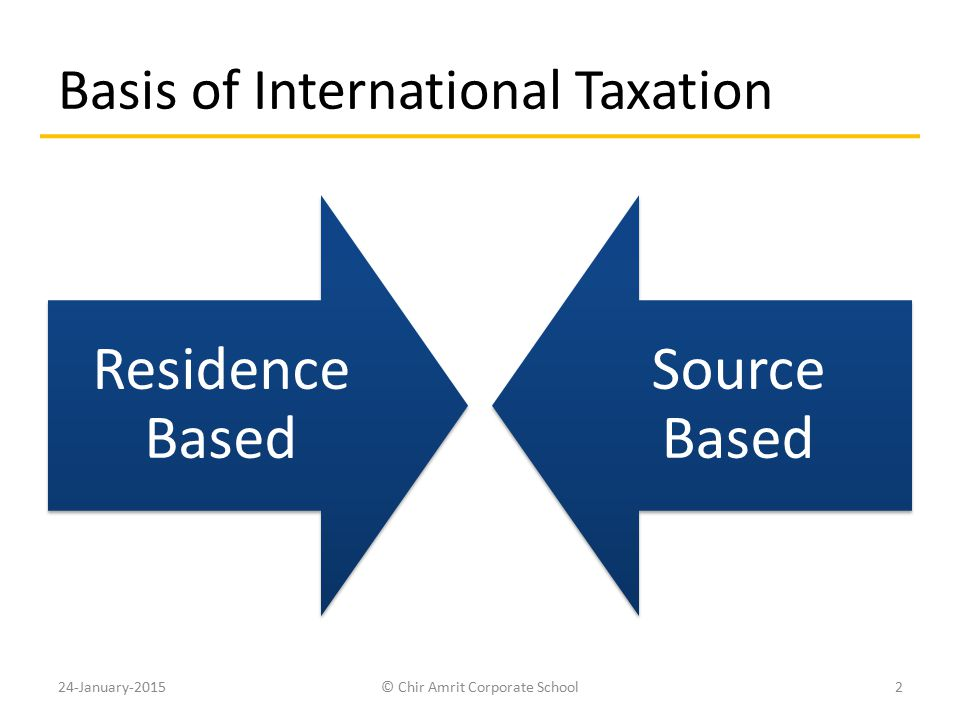 Basis of International Taxation