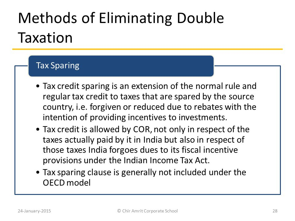 Methods of Eliminating Double Taxation