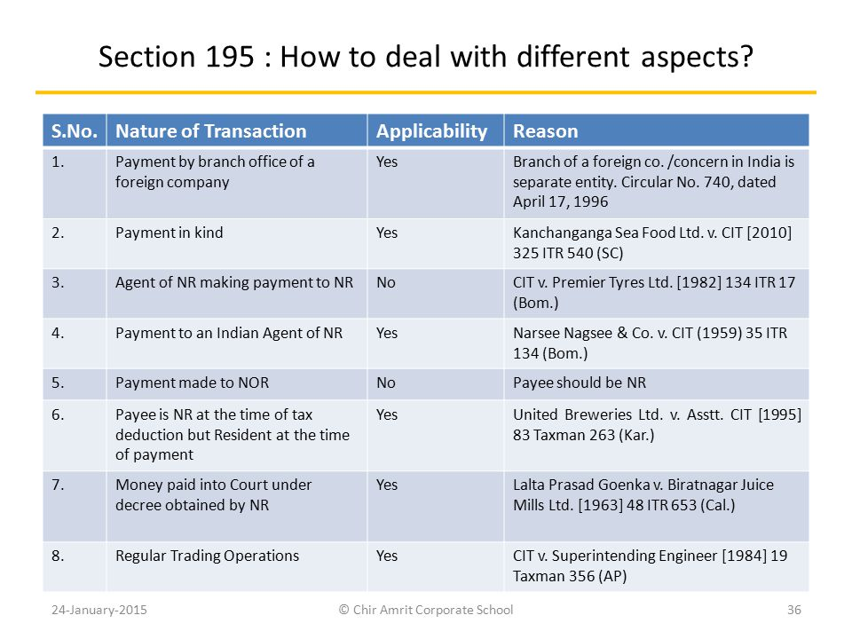 Section 195 : How to deal with different aspects