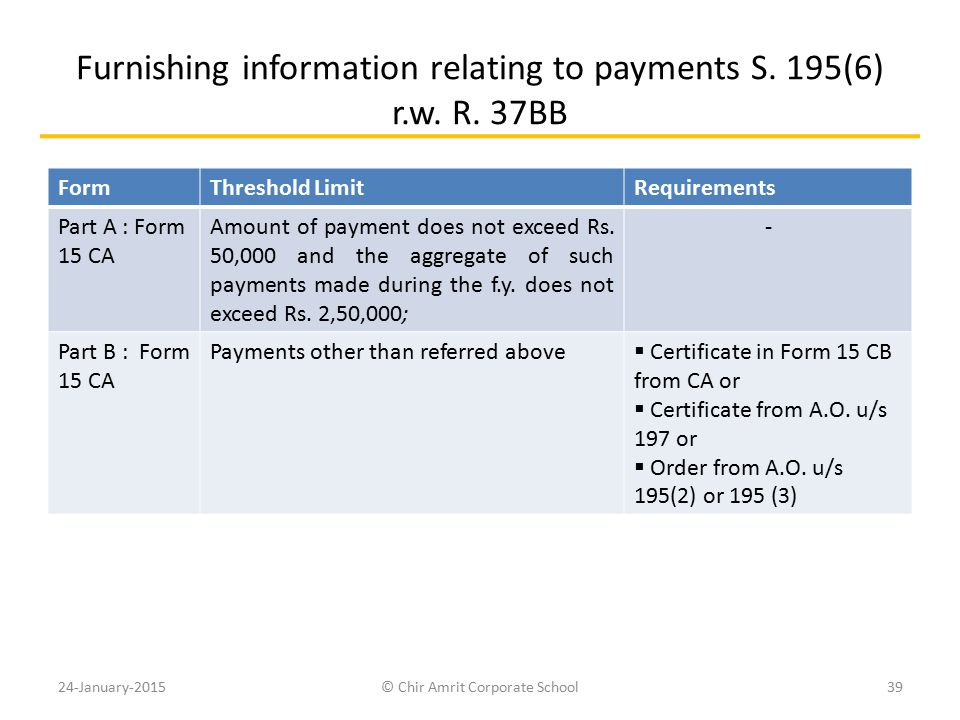 Furnishing information relating to payments S. 195(6) r.w. R. 37BB