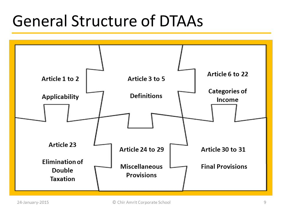General Structure of DTAAs