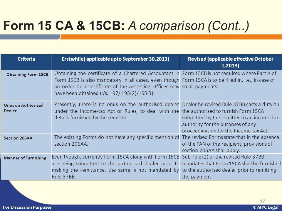Form 15 CA & 15CB: A comparison (Cont..)