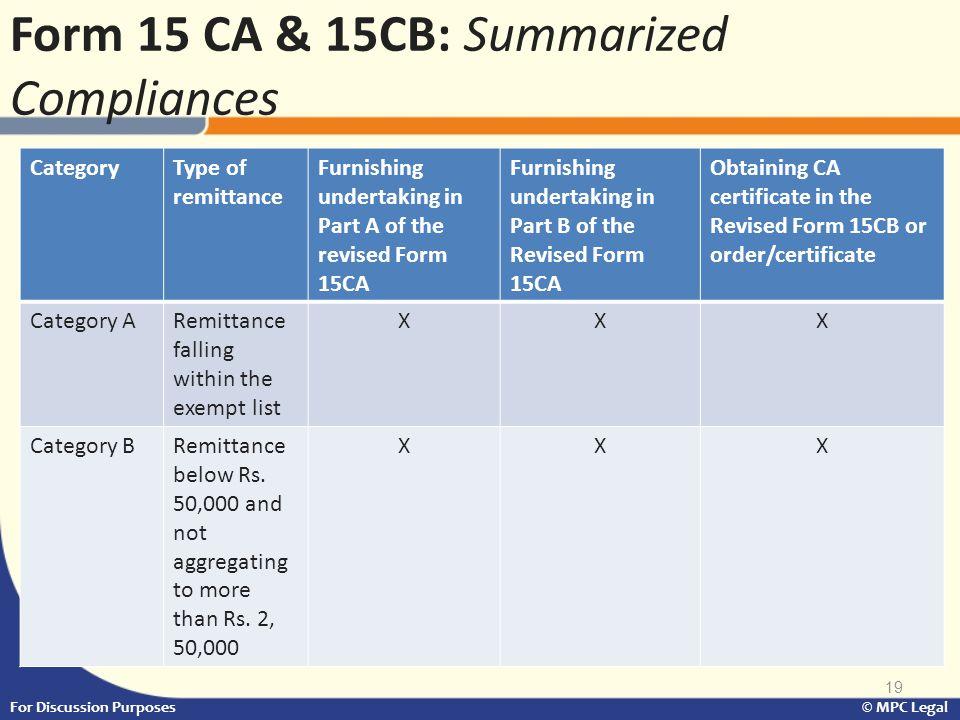 Form 15 CA & 15CB: Summarized Compliances