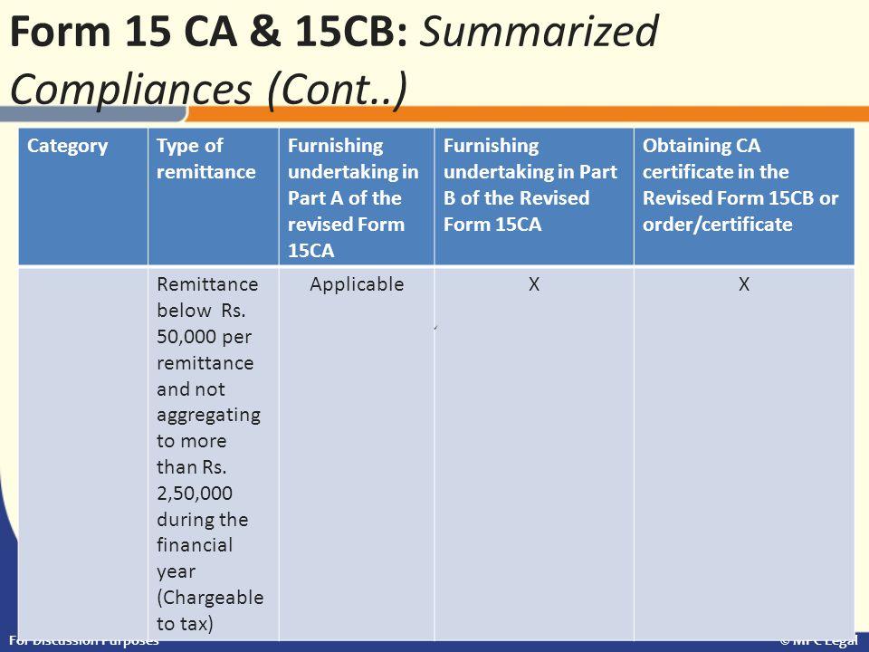 Form 15 CA & 15CB: Summarized Compliances (Cont..)