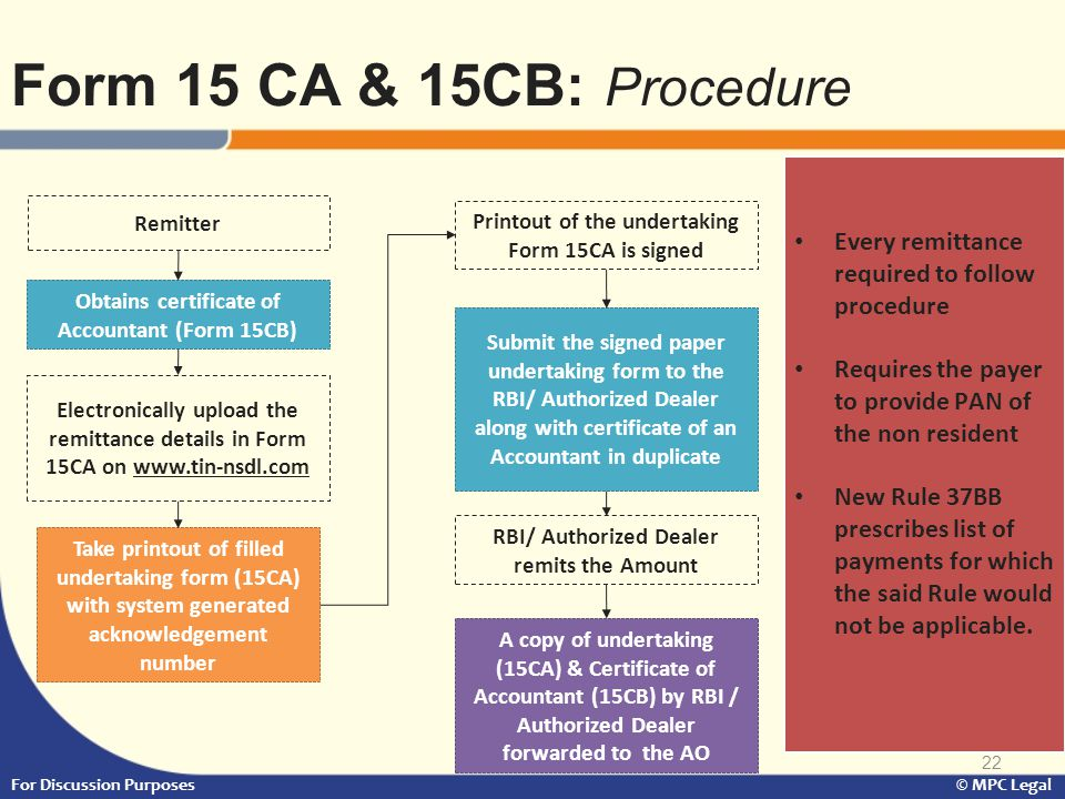 Form 15 CA & 15CB: Procedure Every remittance required to follow procedure. Requires the payer to provide PAN of the non resident.
