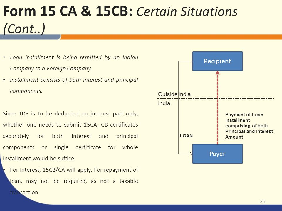 Form 15 CA & 15CB: Certain Situations (Cont..)
